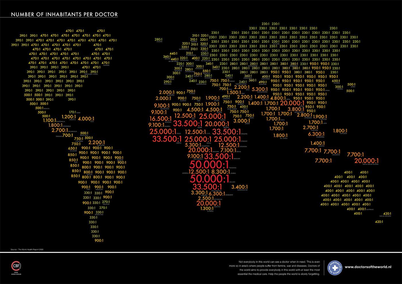 Habitantes por medico en el mundo